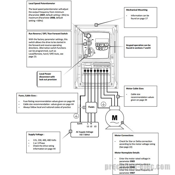 abb vfd wiring diagram abb image wiring diagram buy acs250 03u 18a0 4 b063 f278 10 hp abb acs250 micro vfd on abb vfd abb ach550 vfd wiring diagram
